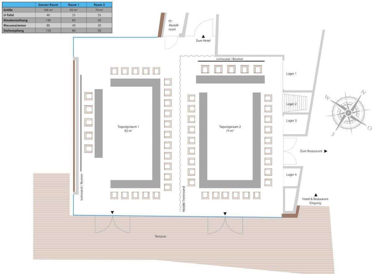 Hotel-und-Wirtshaus-PostGrundriss-des-Seminarraums-4SeminareinTirol--Hotel--Wirtshaus-Post